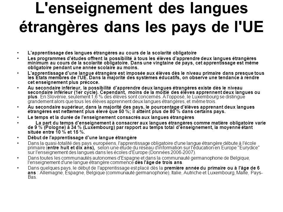 L enseignement des langues étrangères dans les pays de l UE L apprentissage des langues étrangères au cours de la scolarité obligatoire Les programmes d études offrent la possibilité à tous les élèves d apprendre deux langues étrangères minimum au cours de la scolarité obligatoire.