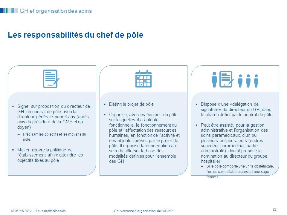 Gouvernance & organisation de lAP-HPAP-HP © 2012 - Tous droits réservés 13 GH et organisation des soins Les responsabilités du chef de pôle Signe, sur