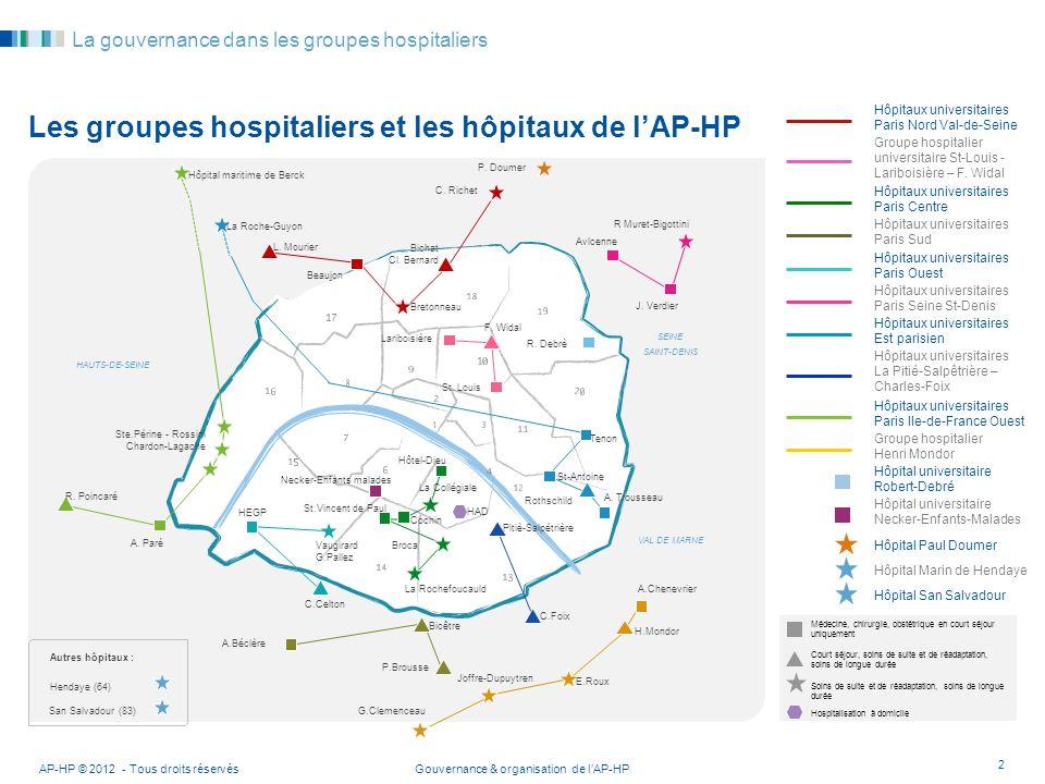 Gouvernance & organisation de lAP-HP Médecine, chirurgie, obstétrique en court séjour uniquement Court séjour, soins de suite et de réadaptation, soin