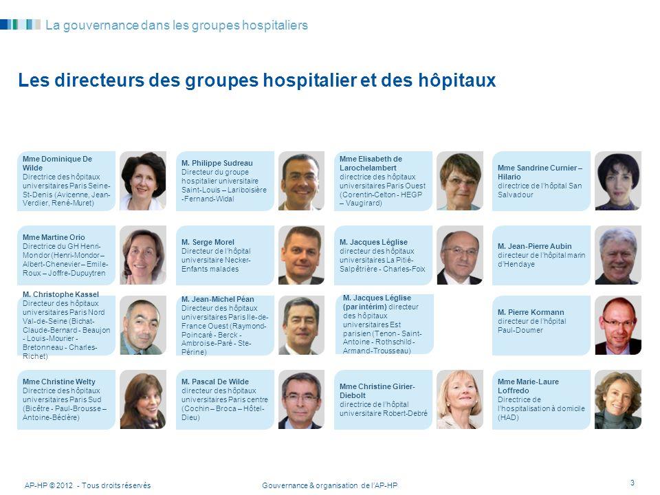 Gouvernance & organisation de lAP-HPAP-HP © 2012 - Tous droits réservés 3 La gouvernance dans les groupes hospitaliers Les directeurs des groupes hosp