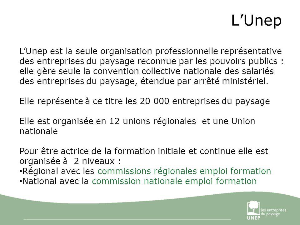 2 LUnep LUnep est la seule organisation professionnelle représentative des entreprises du paysage reconnue par les pouvoirs publics : elle gère seule la convention collective nationale des salariés des entreprises du paysage, étendue par arrêté ministériel.