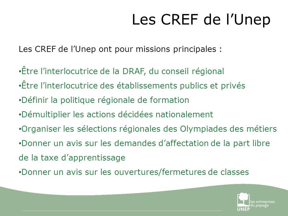 4 Les CREF de lUnep Les CREF de lUnep ont pour missions principales : Être linterlocutrice de la DRAF, du conseil régional Être linterlocutrice des ét