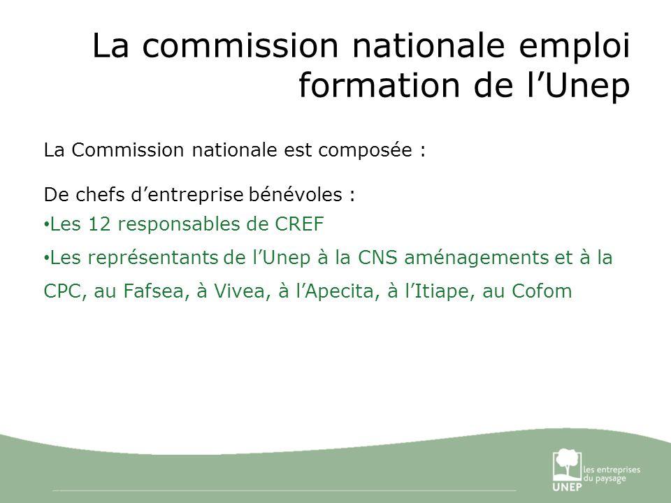 5 La commission nationale emploi formation de lUnep La Commission nationale est composée : De chefs dentreprise bénévoles : Les 12 responsables de CREF Les représentants de lUnep à la CNS aménagements et à la CPC, au Fafsea, à Vivea, à lApecita, à lItiape, au Cofom