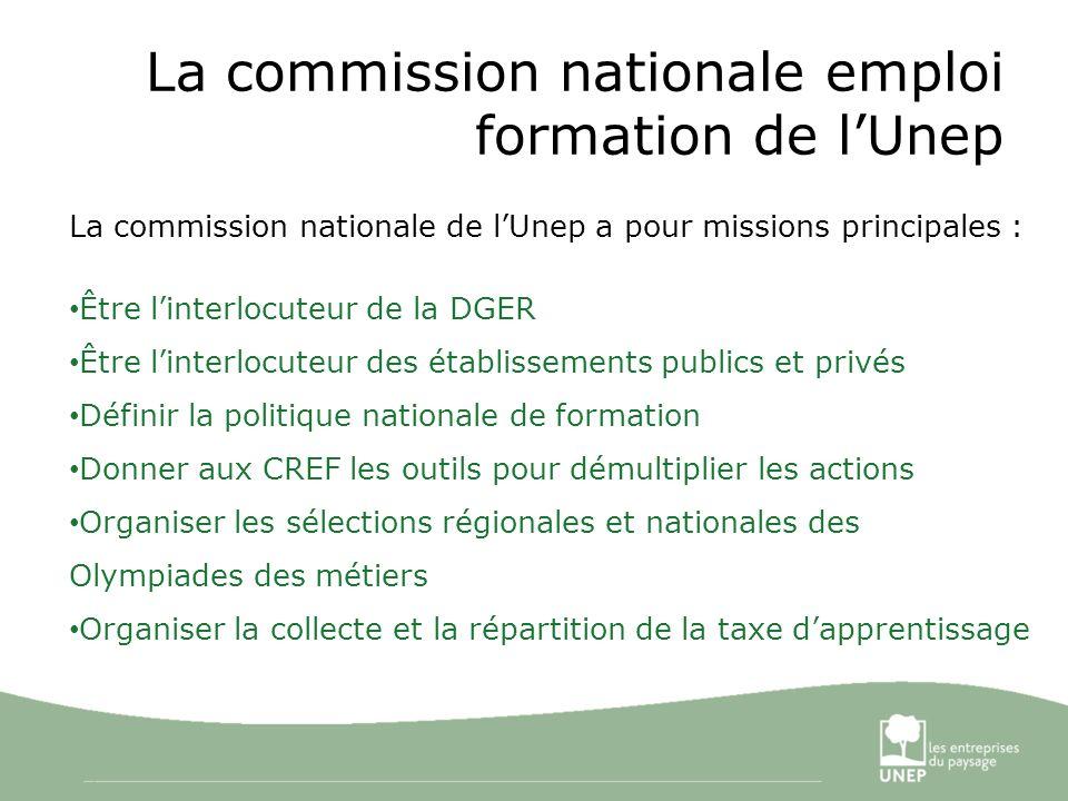6 La commission nationale emploi formation de lUnep La commission nationale de lUnep a pour missions principales : Être linterlocuteur de la DGER Être