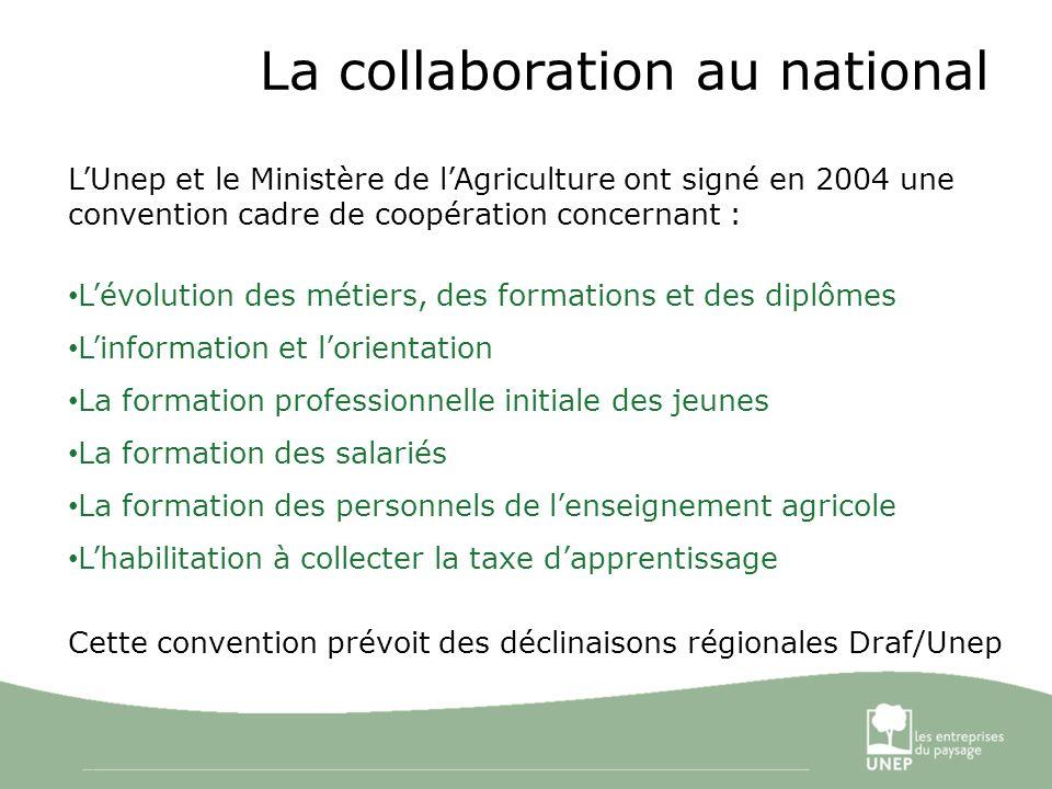 7 La collaboration au national LUnep et le Ministère de lAgriculture ont signé en 2004 une convention cadre de coopération concernant : Lévolution des