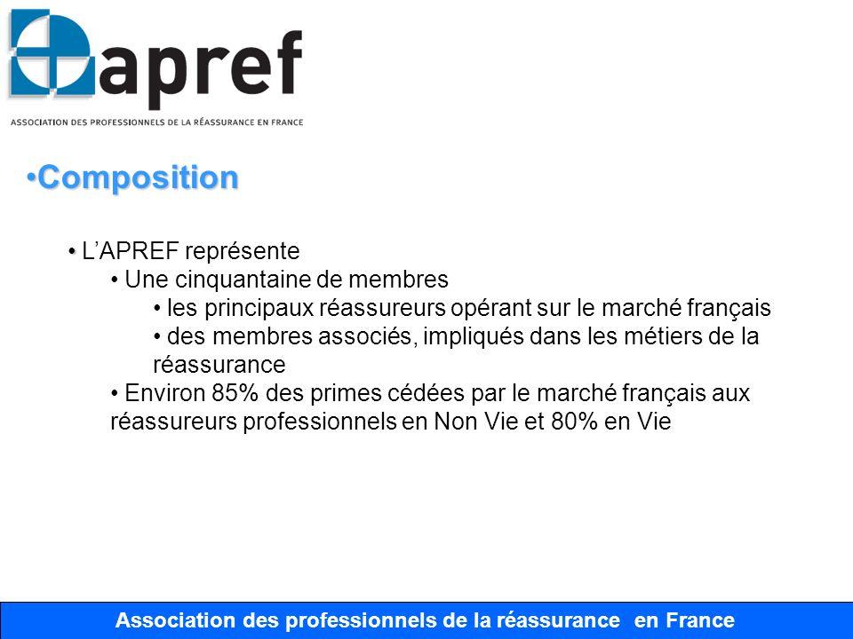 Association des Professionnels de la Réassurance en France Association des professionnels de la réassurance en France CompositionComposition LAPREF re