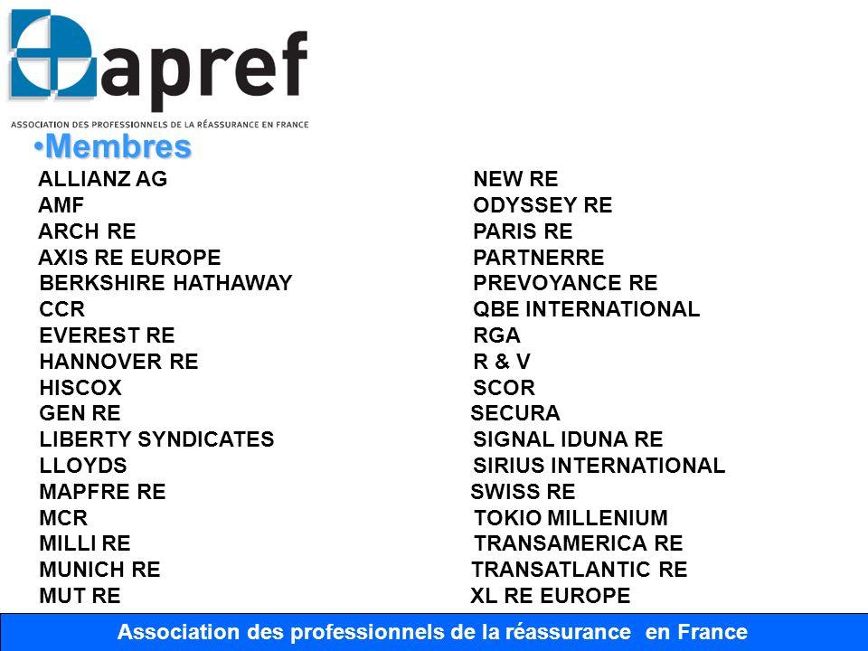 Association des Professionnels de la Réassurance en France Association des professionnels de la réassurance en France MembresMembres ALLIANZ AG NEW RE