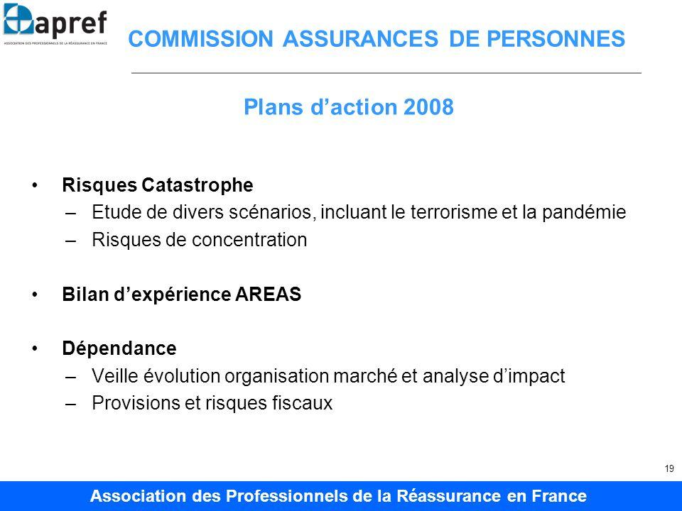 Association des Professionnels de la Réassurance en France 19 COMMISSION ASSURANCES DE PERSONNES Risques Catastrophe – Etude de divers scénarios, incl