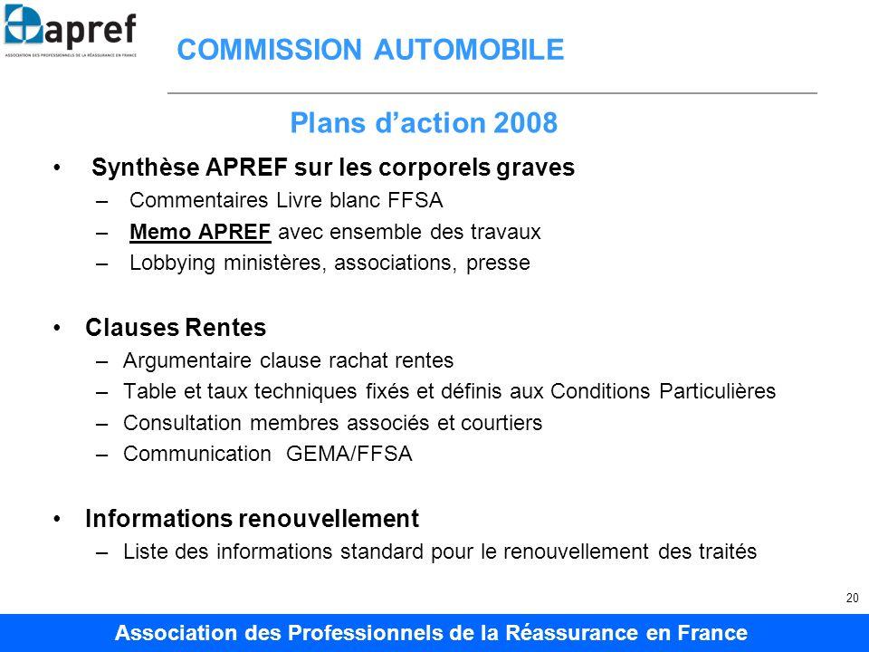 Association des Professionnels de la Réassurance en France 20 COMMISSION AUTOMOBILE Synthèse APREF sur les corporels graves – Commentaires Livre blanc