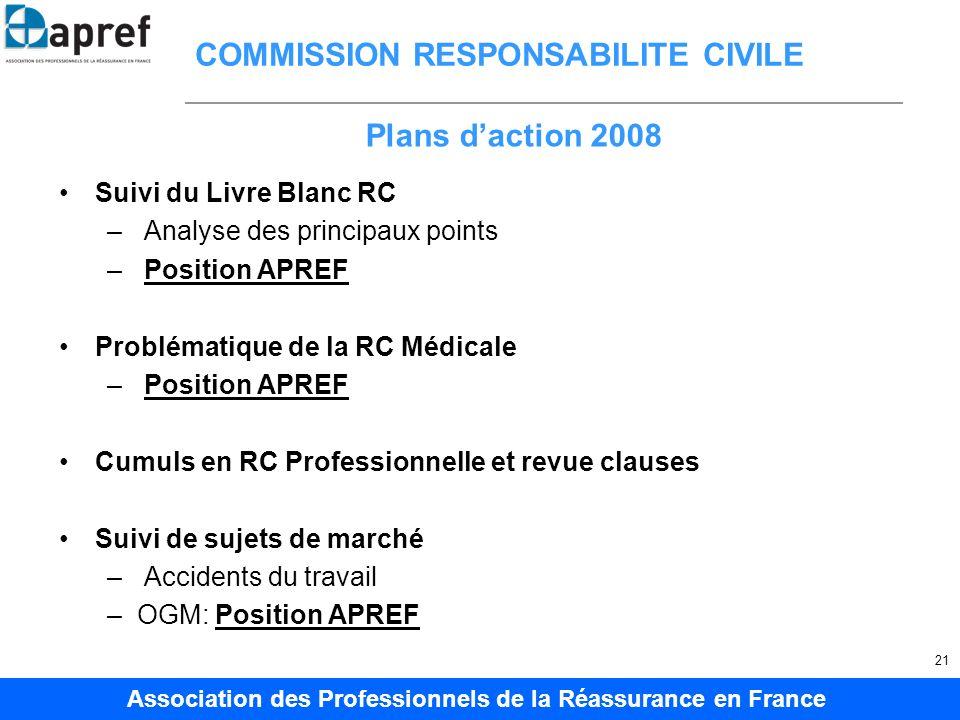 Association des Professionnels de la Réassurance en France 21 COMMISSION RESPONSABILITE CIVILE Suivi du Livre Blanc RC – Analyse des principaux points