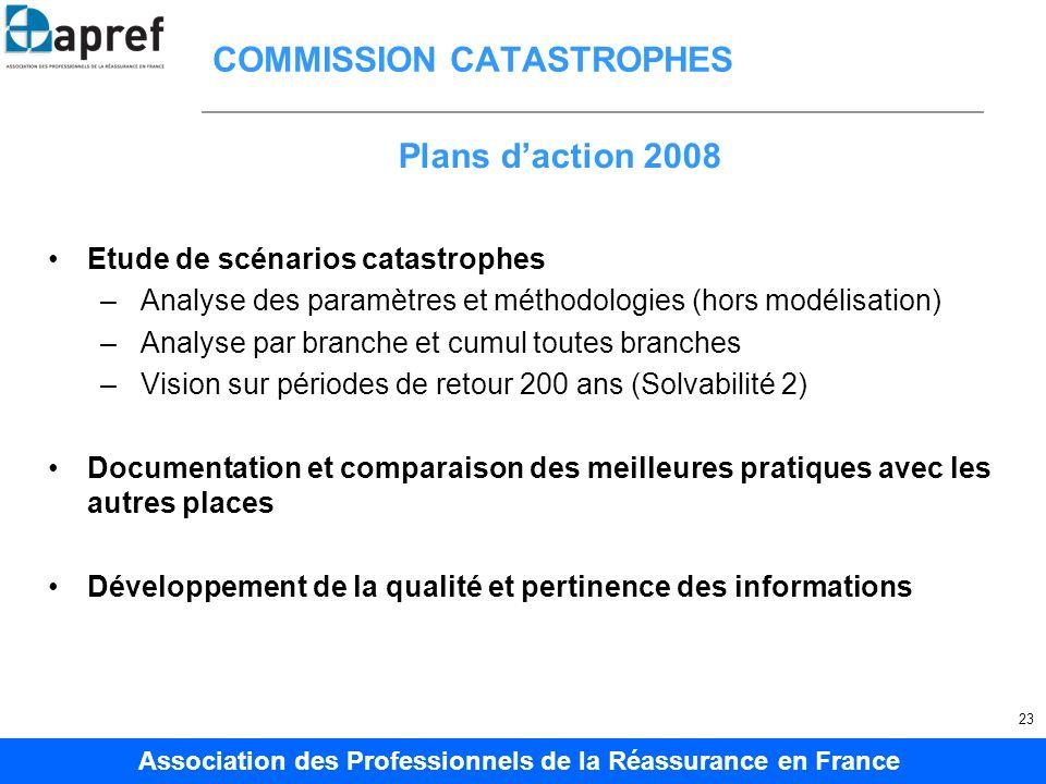 Association des Professionnels de la Réassurance en France 23 COMMISSION CATASTROPHES Etude de scénarios catastrophes – Analyse des paramètres et méth