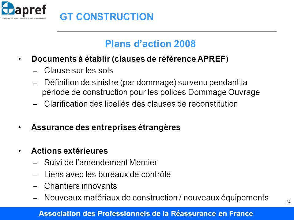 Association des Professionnels de la Réassurance en France 24 GT CONSTRUCTION Documents à établir (clauses de référence APREF) – Clause sur les sols –