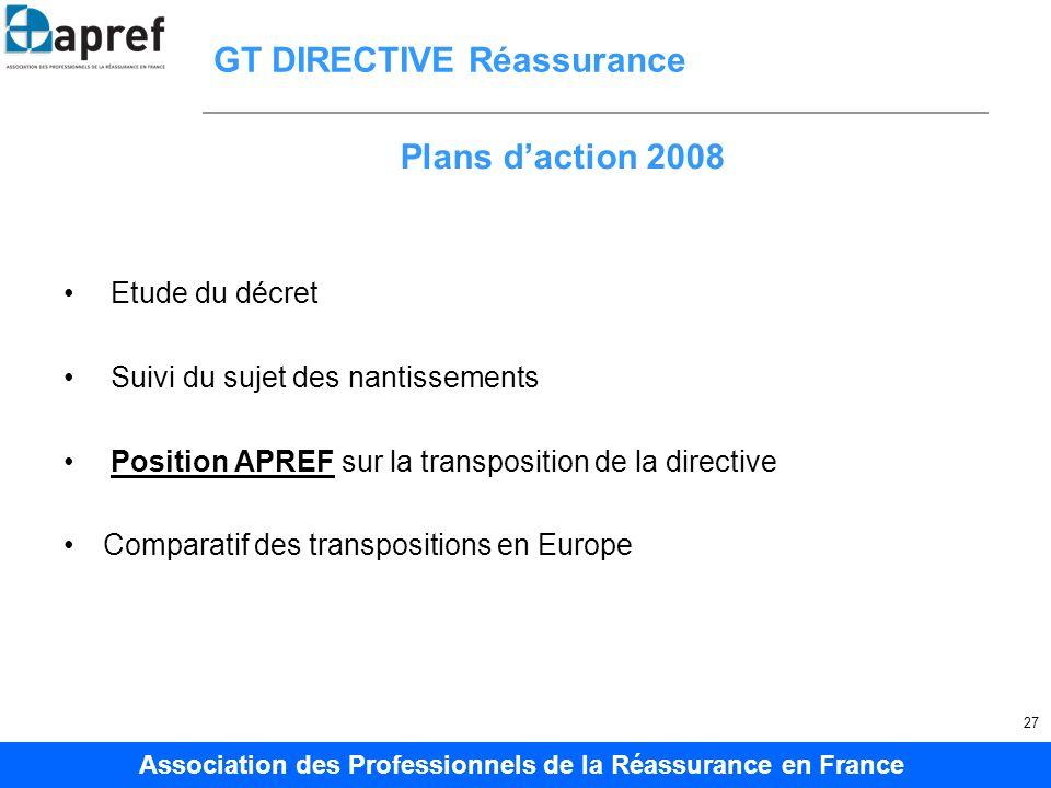 Association des Professionnels de la Réassurance en France 27 GT DIRECTIVE Réassurance Etude du décret Suivi du sujet des nantissements Position APREF