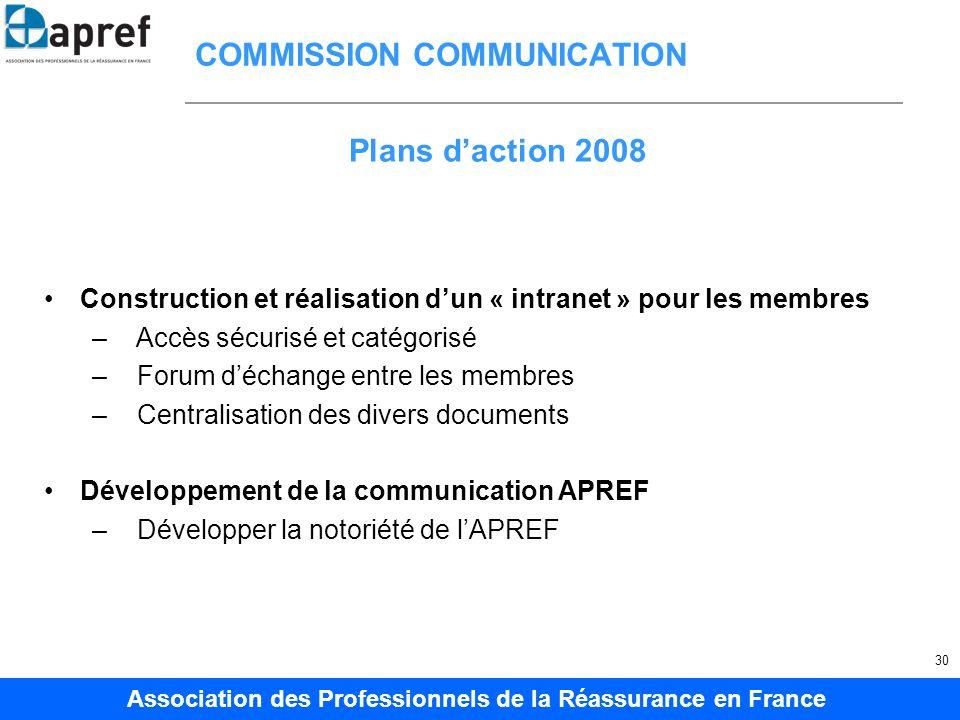 Association des Professionnels de la Réassurance en France 30 COMMISSION COMMUNICATION Plans daction 2008 Construction et réalisation dun « intranet »