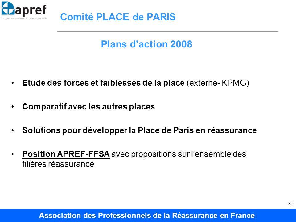 Association des Professionnels de la Réassurance en France 32 Comité PLACE de PARIS Etude des forces et faiblesses de la place (externe- KPMG) Compara