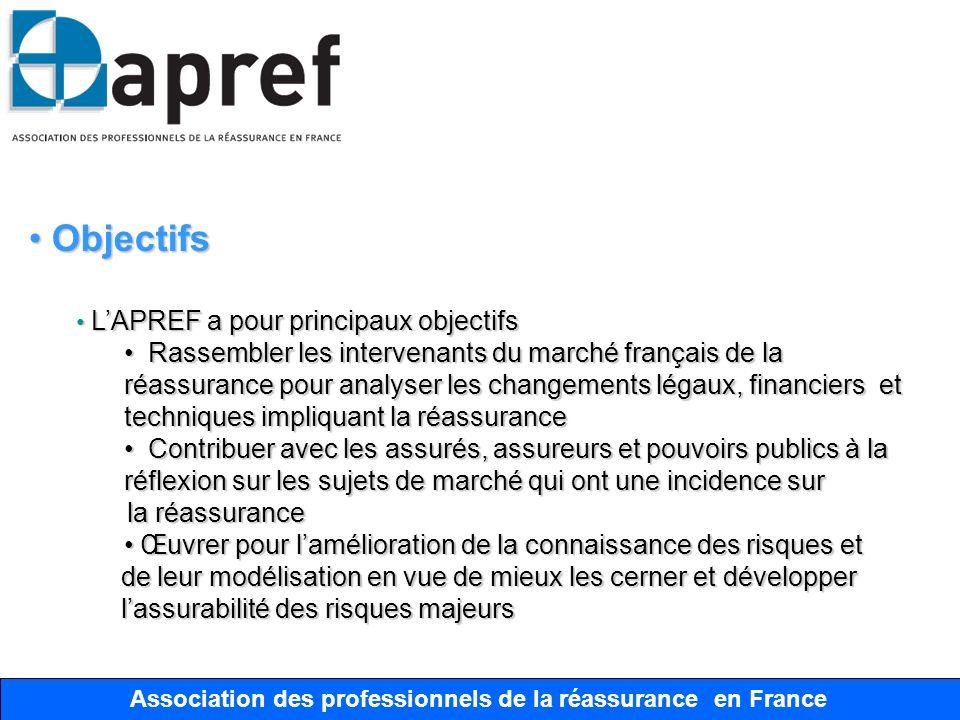 Association des Professionnels de la Réassurance en France Association des professionnels de la réassurance en France Objectifs Objectifs LAPREF a pou