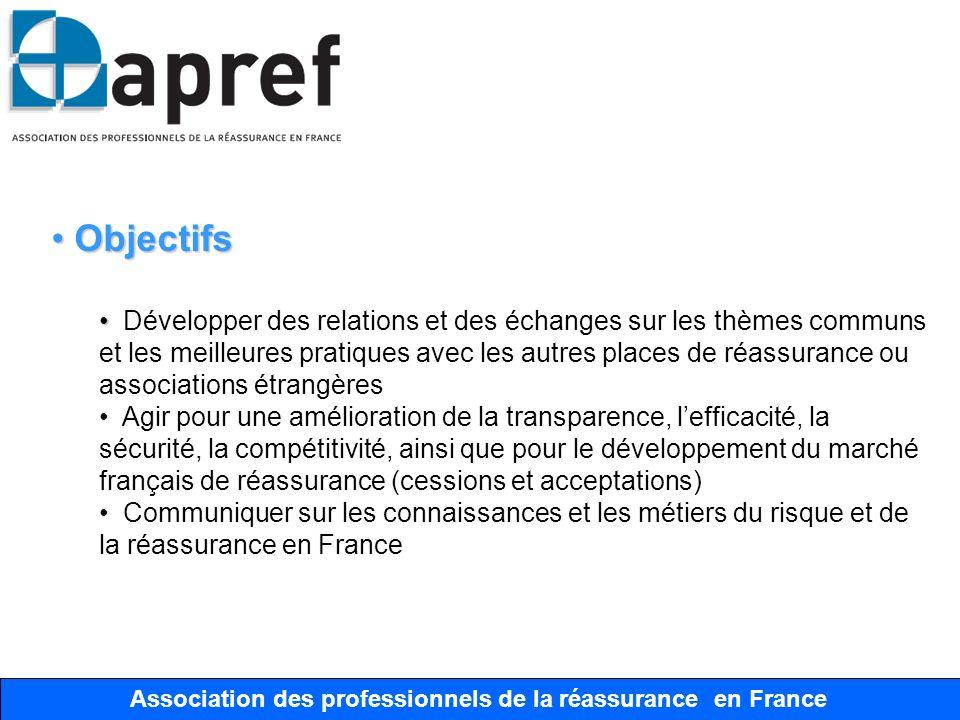Association des Professionnels de la Réassurance en France Association des professionnels de la réassurance en France Objectifs Objectifs Développer d