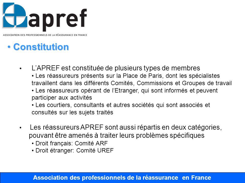 Association des Professionnels de la Réassurance en France Association des professionnels de la réassurance en France Organisation Organisation Comité Place de Paris Président: J.L.