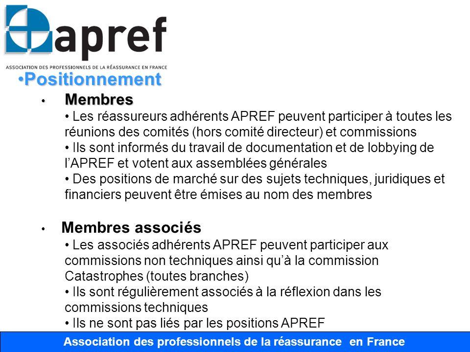 Association des Professionnels de la Réassurance en France Association des professionnels de la réassurance en France PositionnementPositionnement Mem