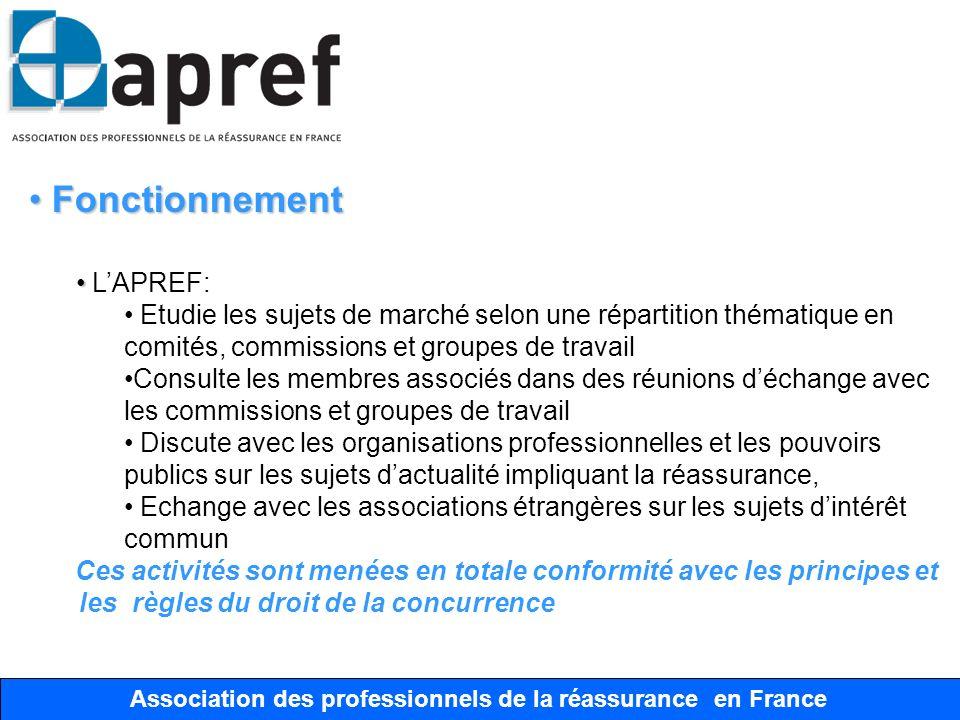 Association des Professionnels de la Réassurance en France Association des professionnels de la réassurance en France Fonctionnement Fonctionnement LA