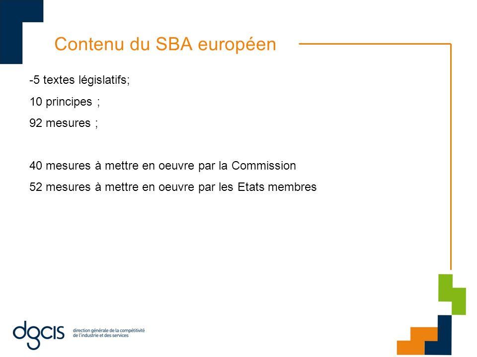 Contenu du SBA européen -5 textes législatifs; 10 principes ; 92 mesures ; 40 mesures à mettre en oeuvre par la Commission 52 mesures à mettre en oeuvre par les Etats membres