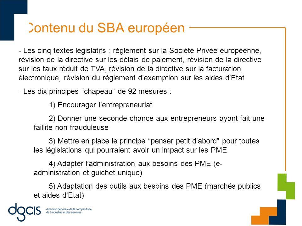 Contenu du SBA européen 6) Faciliter laccès des PME aux financements 7) Faire en sorte que les PME profitent mieux du marché intérieur (accès aux normes, aux brevets et aux marques) ; 8) Promouvoir linnovation et les compétences dans les PME ; 9) Permettre aux PME de transformer les défis environnementaux en opportunités de croissance 10) Permettre aux PME de bénéficier de la croissance des marchés extérieurs