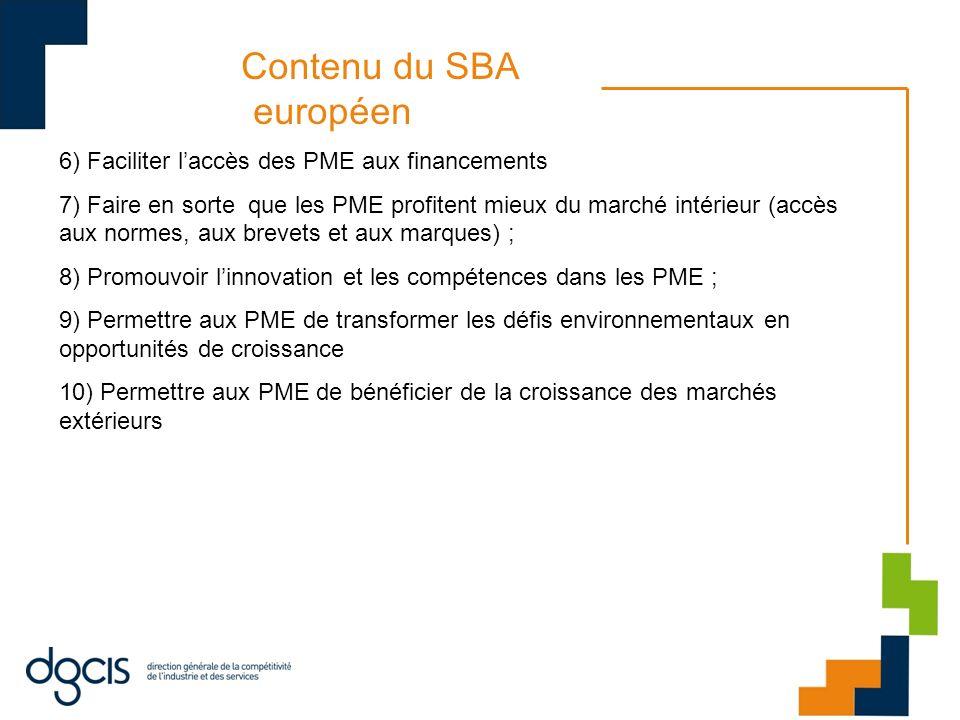 Contenu du SBA européen 6) Faciliter laccès des PME aux financements 7) Faire en sorte que les PME profitent mieux du marché intérieur (accès aux norm