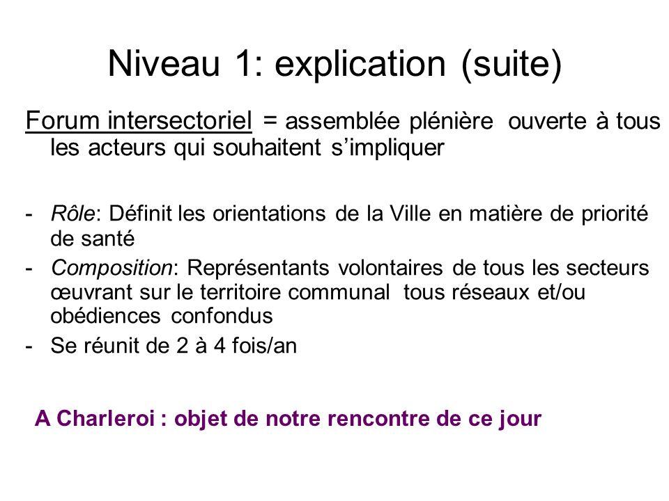 Niveau 1: explication (suite) Forum intersectoriel = assemblée plénière ouverte à tous les acteurs qui souhaitent simpliquer -Rôle: Définit les orient