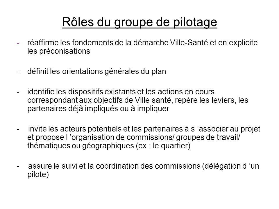 Rôles du groupe de pilotage - réaffirme les fondements de la démarche Ville-Santé et en explicite les préconisations - définit les orientations généra