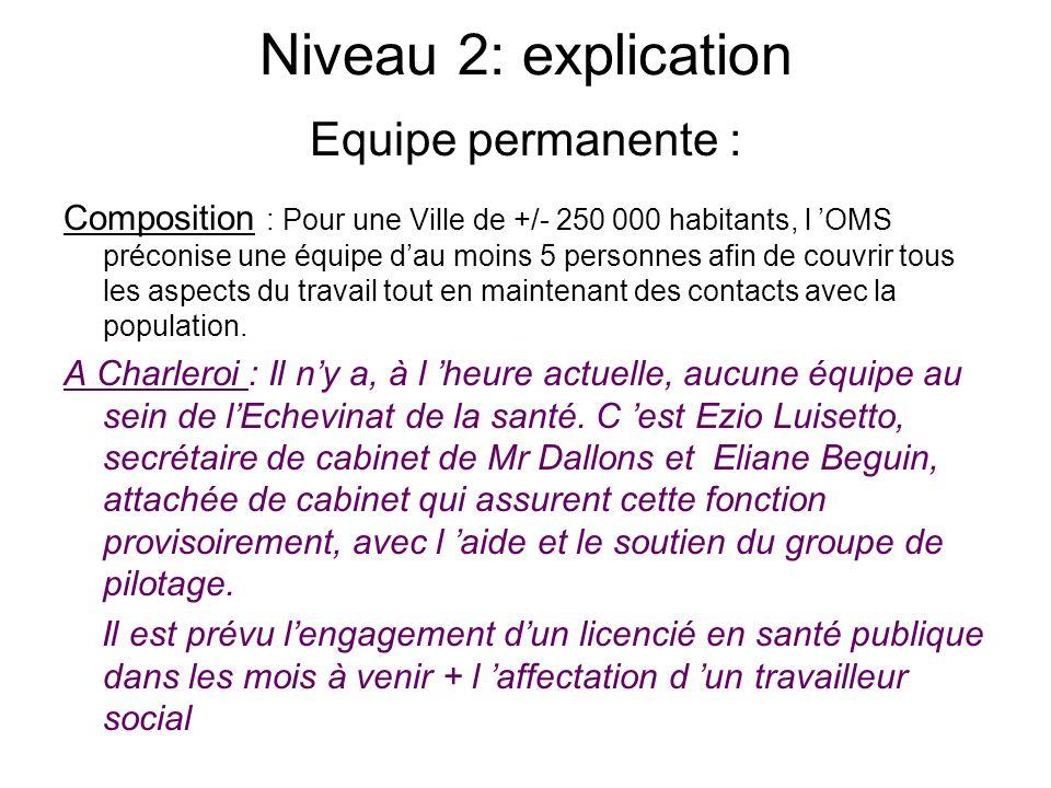 Niveau 2: explication Equipe permanente : Composition : Pour une Ville de +/- 250 000 habitants, l OMS préconise une équipe dau moins 5 personnes afin