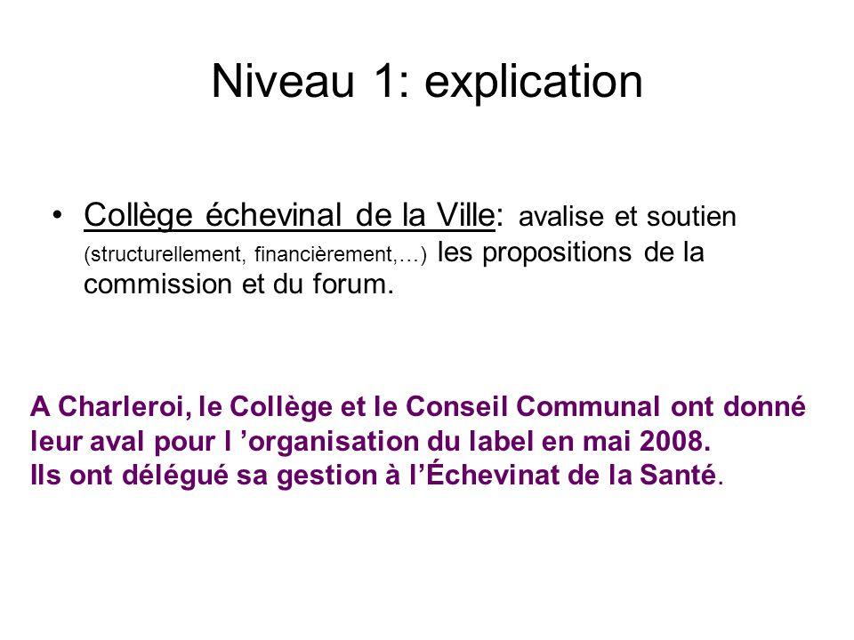 Niveau 1: explication Collège échevinal de la Ville: avalise et soutien (structurellement, financièrement,…) les propositions de la commission et du f