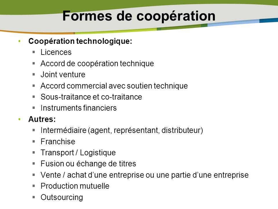 Formes de coopération Coopération technologique: Licences Accord de coopération technique Joint venture Accord commercial avec soutien technique Sous-
