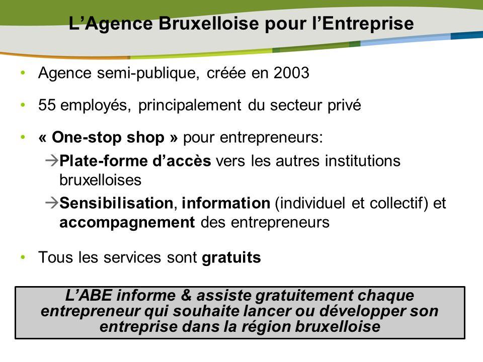 LAgence Bruxelloise pour lEntreprise Agence semi-publique, créée en 2003 55 employés, principalement du secteur privé « One-stop shop » pour entrepren