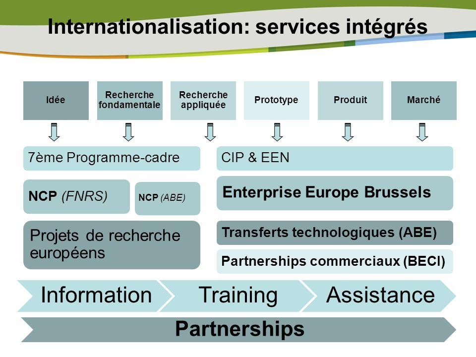 Internationalisation: services intégrés Partnerships InformationTrainingAssistance Idée Recherche fondamentale Recherche appliquée PrototypeProduitMar