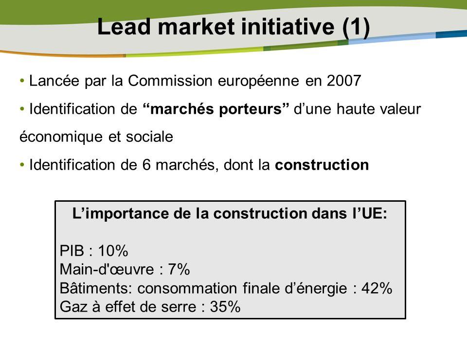 Lead market initiative (1) Lancée par la Commission européenne en 2007 Identification de marchés porteurs dune haute valeur économique et sociale Iden