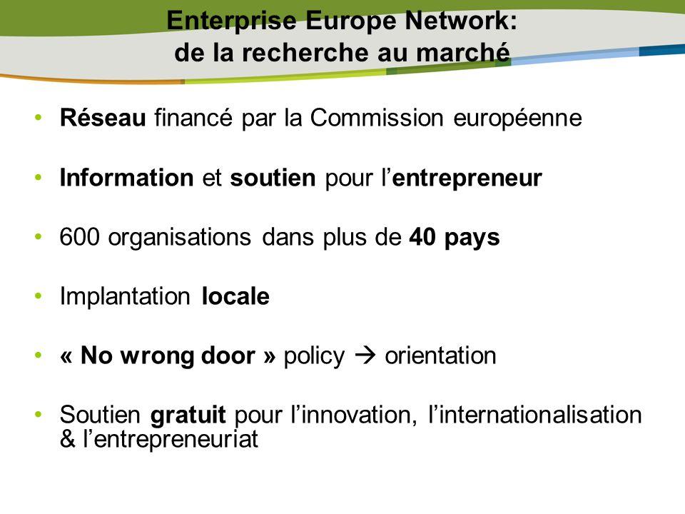 Enterprise Europe Network: de la recherche au marché Réseau financé par la Commission européenne Information et soutien pour lentrepreneur 600 organis