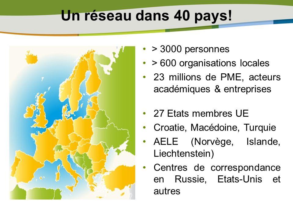 > 3000 personnes > 600 organisations locales 23 millions de PME, acteurs académiques & entreprises 27 Etats membres UE Croatie, Macédoine, Turquie AEL