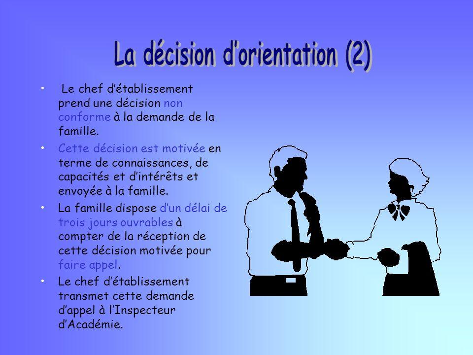 Le chef détablissement prend une décision non conforme à la demande de la famille.