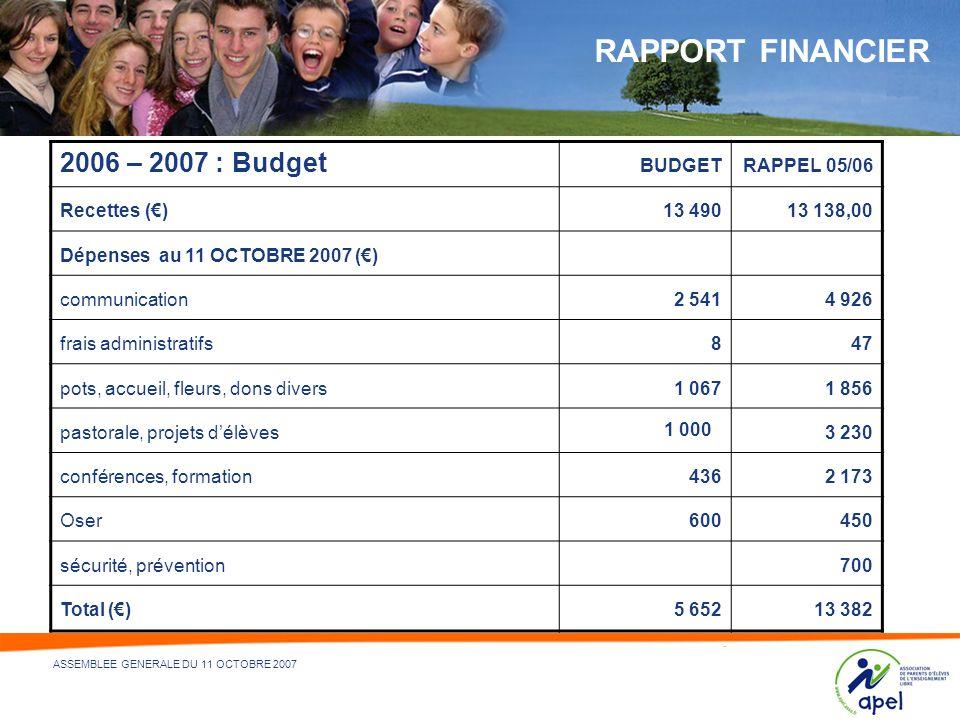 19 - NOM DU DÉPARTEMENT ÉMETTEUR ET/OU RÉDACTEUR - 21/05/2014 ASSEMBLEE GENERALE DU 11 OCTOBRE 2007 2006 – 2007 : Budget BUDGETRAPPEL 05/06 Recettes (