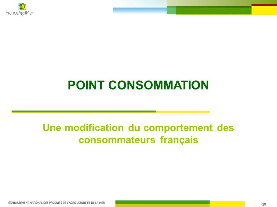 26 POINT CONSOMMATION Une modification du comportement des consommateurs français