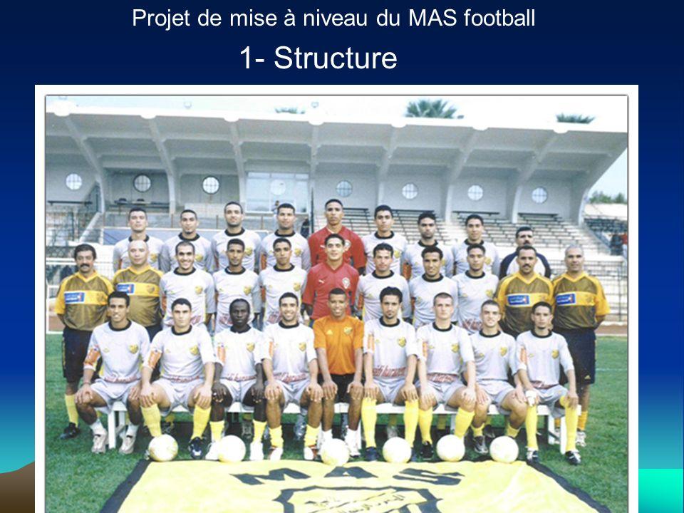 Projet de mise à niveau du MAS football 1- Structure