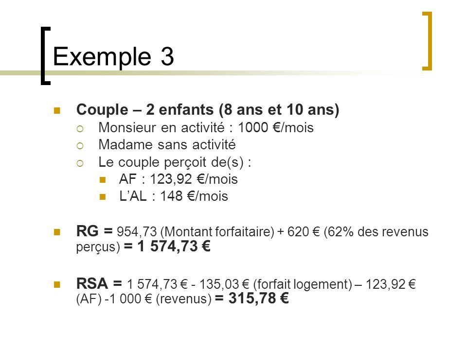 Exemple 3 Couple – 2 enfants (8 ans et 10 ans) Monsieur en activité : 1000 /mois Madame sans activité Le couple perçoit de(s) : AF : 123,92 /mois LAL : 148 /mois RG = 954,73 (Montant forfaitaire) + 620 (62% des revenus perçus) = 1 574,73 RSA = 1 574,73 - 135,03 (forfait logement) – 123,92 (AF) -1 000 (revenus) = 315,78