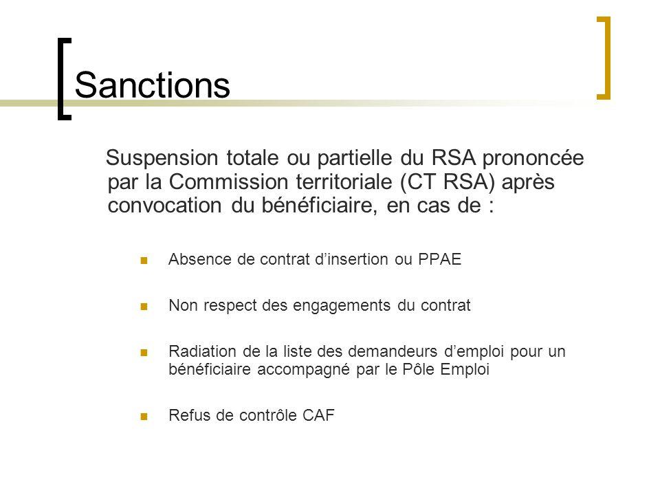 Sanctions Suspension totale ou partielle du RSA prononcée par la Commission territoriale (CT RSA) après convocation du bénéficiaire, en cas de : Absence de contrat dinsertion ou PPAE Non respect des engagements du contrat Radiation de la liste des demandeurs demploi pour un bénéficiaire accompagné par le Pôle Emploi Refus de contrôle CAF