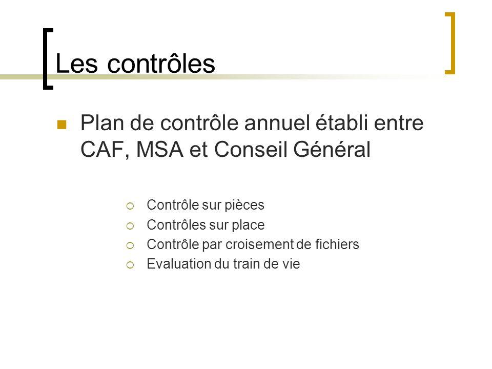 Les contrôles Plan de contrôle annuel établi entre CAF, MSA et Conseil Général Contrôle sur pièces Contrôles sur place Contrôle par croisement de fichiers Evaluation du train de vie