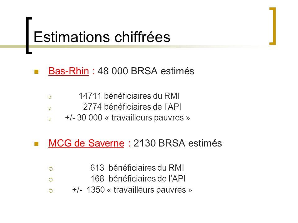 Estimations chiffrées Bas-Rhin : 48 000 BRSA estimés o 14711 bénéficiaires du RMI o 2774 bénéficiaires de lAPI o +/- 30 000 « travailleurs pauvres » MCG de Saverne : 2130 BRSA estimés 613 bénéficiaires du RMI 168 bénéficiaires de lAPI +/- 1350 « travailleurs pauvres »
