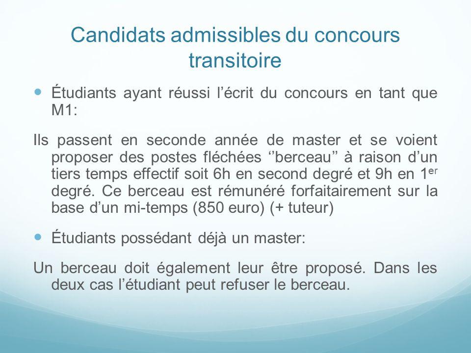 Candidats admissibles du concours transitoire Étudiants ayant réussi lécrit du concours en tant que M1: Ils passent en seconde année de master et se v