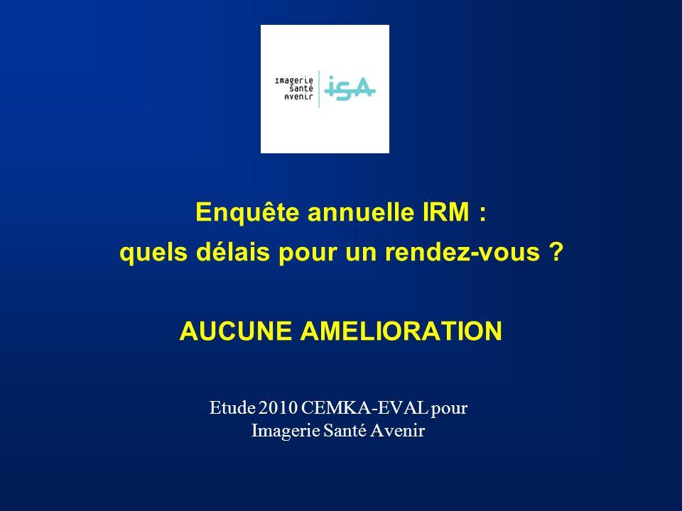 Enquête annuelle IRM : quels délais pour un rendez-vous ? AUCUNE AMELIORATION Etude 2010 CEMKA-EVAL pour Imagerie Santé Avenir