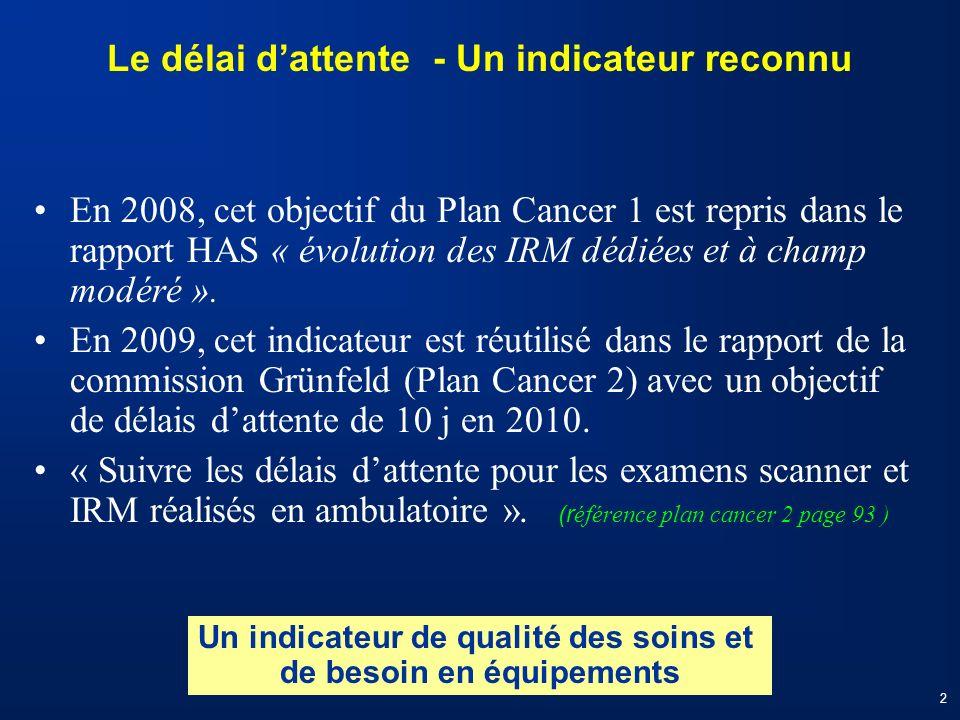 2 Le délai dattente - Un indicateur reconnu En 2008, cet objectif du Plan Cancer 1 est repris dans le rapport HAS « évolution des IRM dédiées et à cha