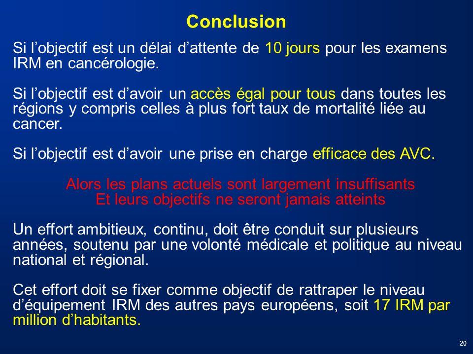 Conclusion Si lobjectif est un délai dattente de 10 jours pour les examens IRM en cancérologie. Si lobjectif est davoir un accès égal pour tous dans t