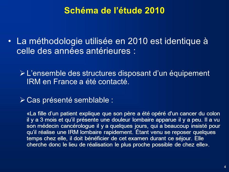 4 Schéma de létude 2010 La méthodologie utilisée en 2010 est identique à celle des années antérieures : Lensemble des structures disposant dun équipem